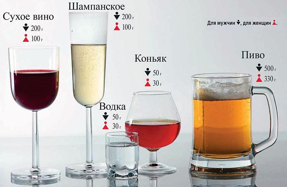raschet-alkogolya-dlya-banketa