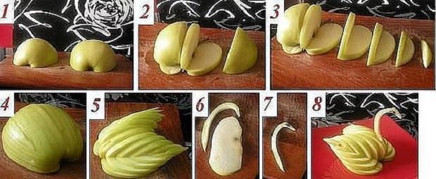 Рекомендации по украшению стола нарезкой из фруктов
